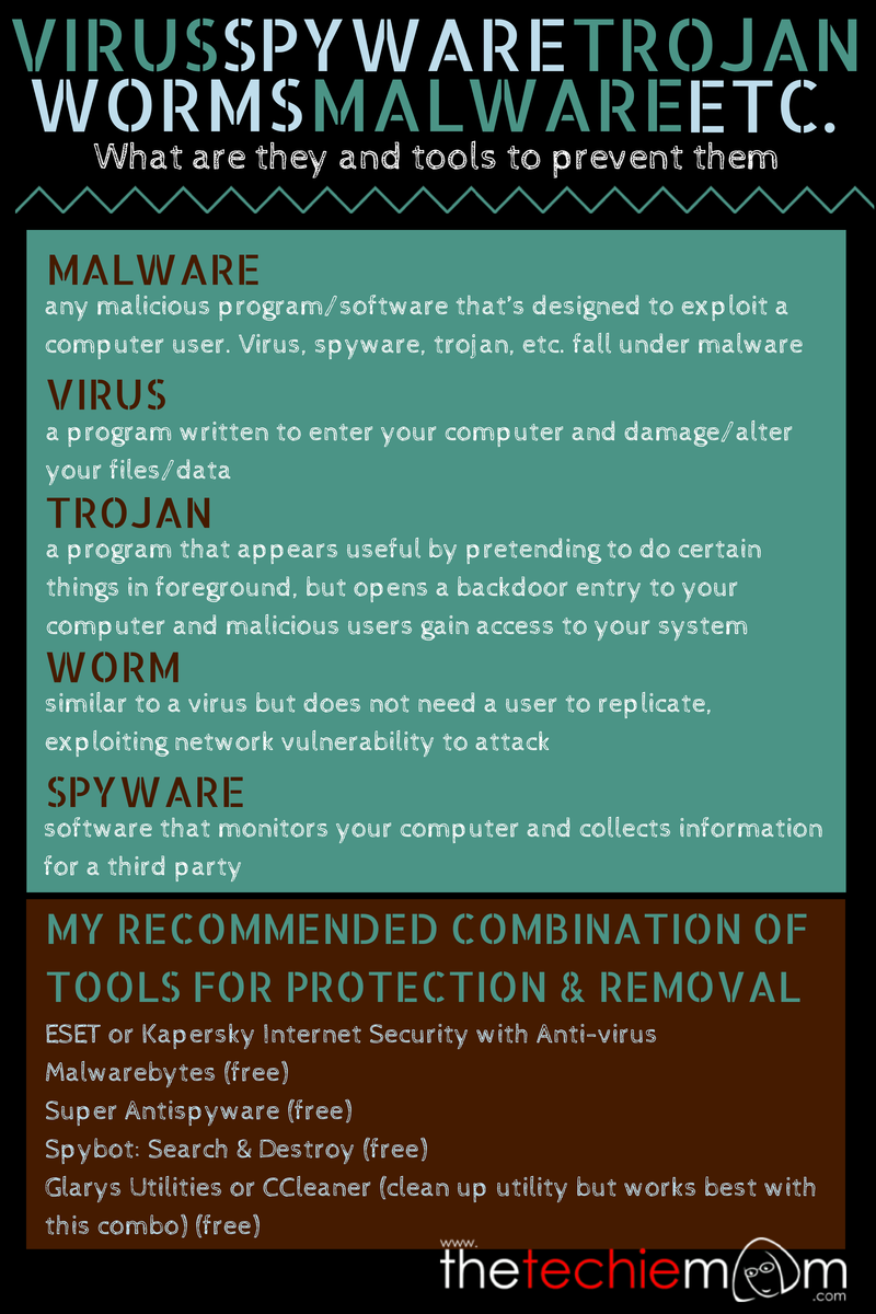 virus spyware etc.