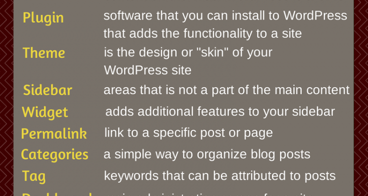 Terms WordPress Users Should Know