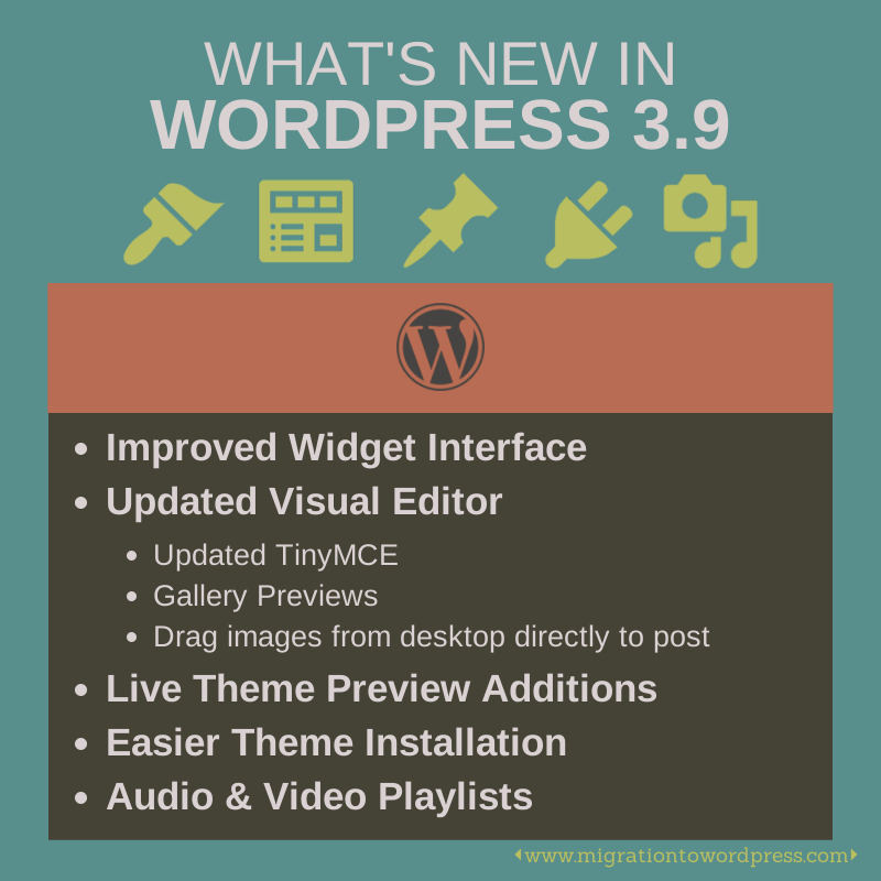 WORDPRESS 3.9- WHAT'S NEW