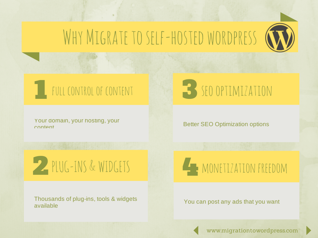 Why migrate to self-hosted wordpress