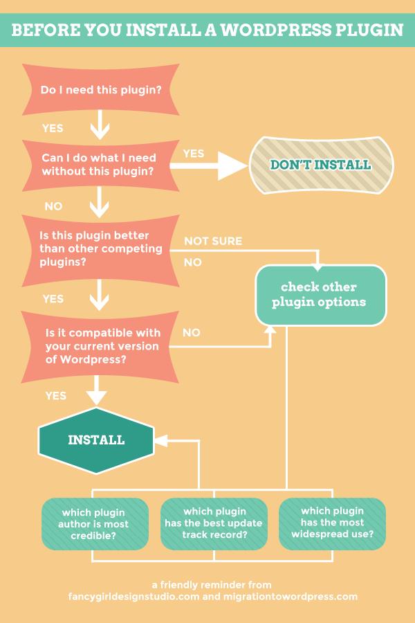 plugin_install